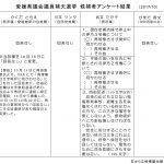 県議補選候補者に原発で公開アンケート(結果)